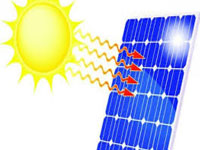 Sops for solar energy a silver lining in the green sector